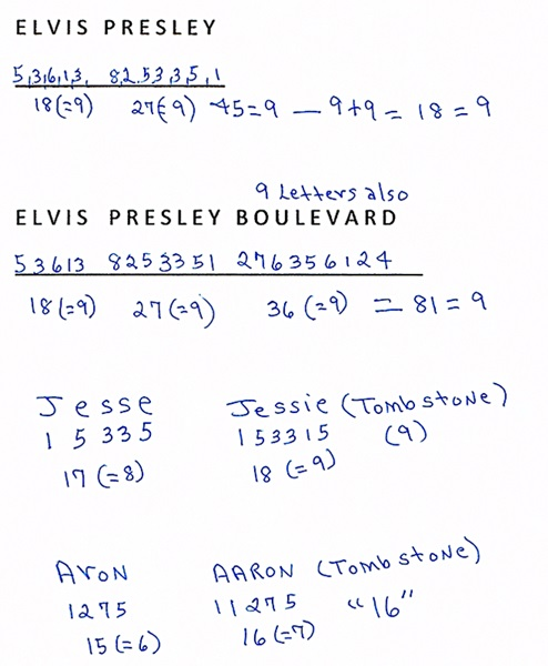 Number 9 in Elvis' life - Numerology worksheet