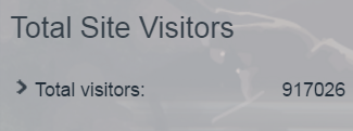 My total site visitors as of 5-5-2016