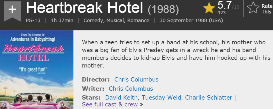 Heartbreak Hotel 1988 IMDb